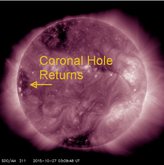 Coronal hole returns rotating into view on the Eastern Limb