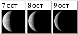 Moon phases during predicted Aurora period
