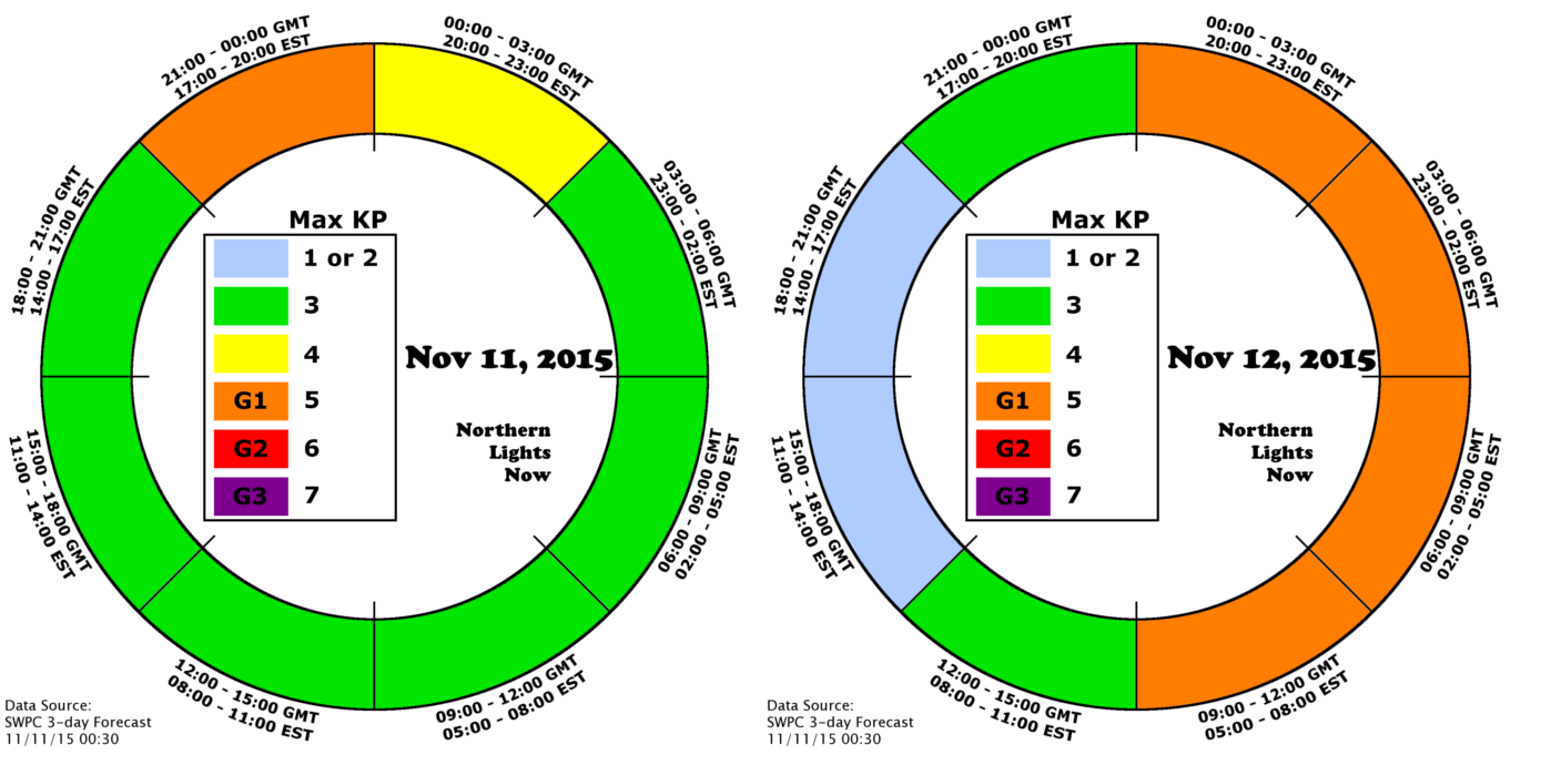 NLN Aurora cast clock from SWPC 3-day forecast shows 15 hours of G1 storming forecast.