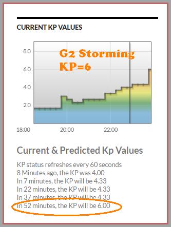 Wing-KP shows KP=6 soon on August 2