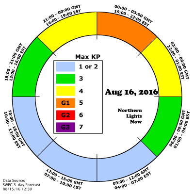 G1 storming predicted in AuroraCast in the first period of August 16