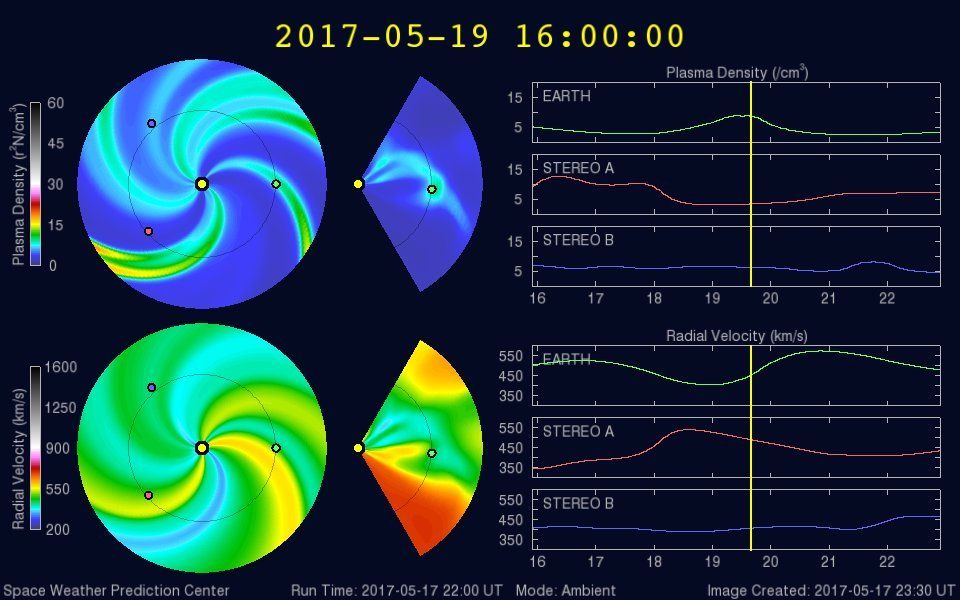 Annotated Frame from WSA_Enlil model shows coronal holes, high speed wind arriving and high density from SSBC