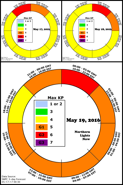 3-day AuroraCast shows very active geomagnetic activity the next three days - particularly on May 19