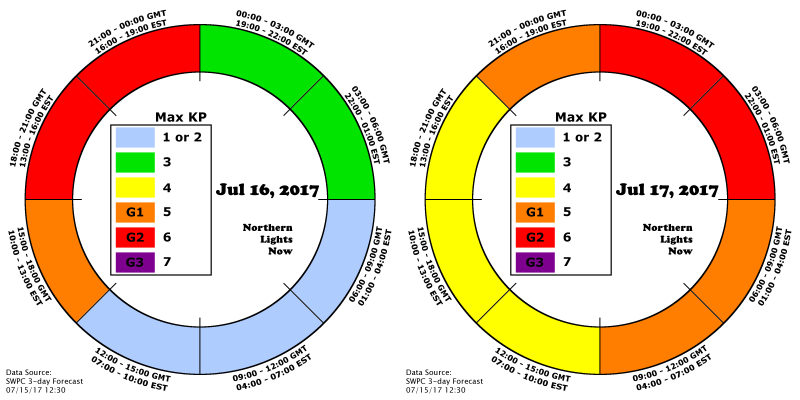 NLN Aurora clock shows time when Aurora may reach G1 and G2 storming
