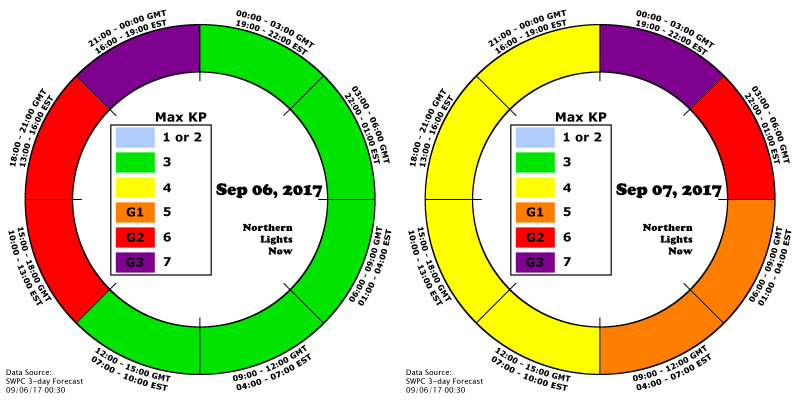 Purple on the NLN auroraCast clock indicates expected G3 storming