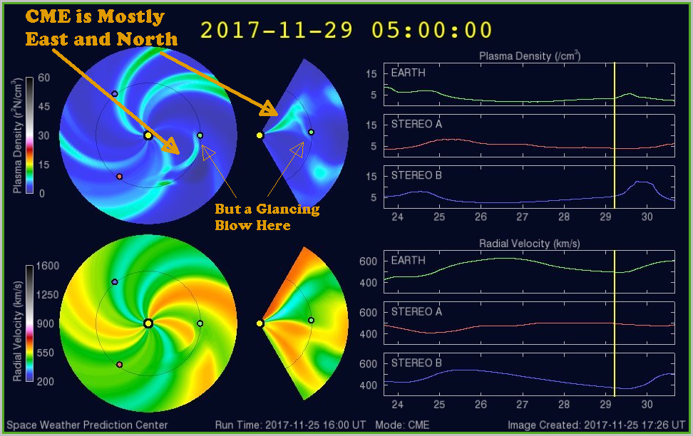 Wispy CME is modeled as a glancing blow in WSA-Enlil