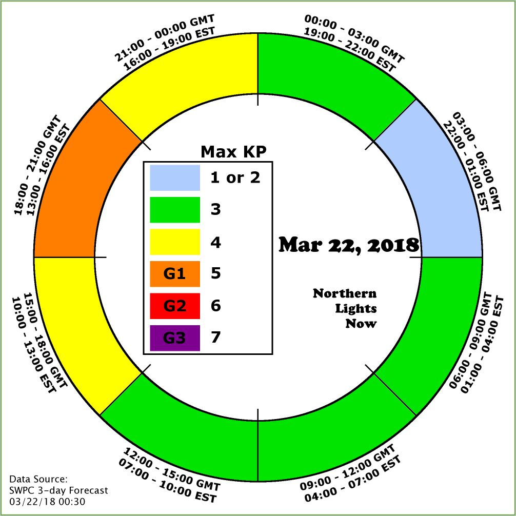 NLN Aurora Clock shows expected G1 storming late in the UTC day March 22, 2018