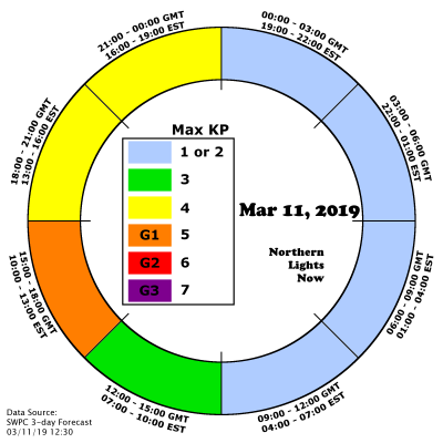 G1 storming is predicted for the second half of the day on March 11, 2019