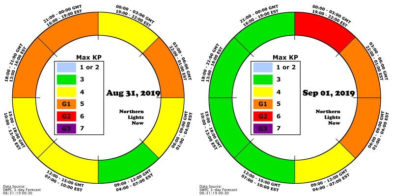 G1 and G2 periods of Aurora expected this weekend